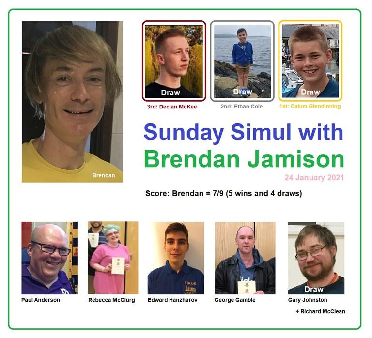 ChessSimul-Brendan