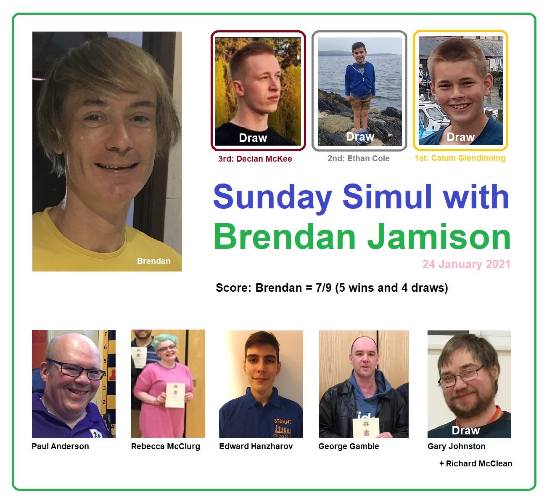 Sunday Simul: Calum Glendinning crowned as winner