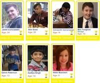 Chess NI Youth Championships 2021