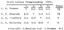 Irish Ladies' Championship, Cork 1971